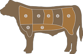 carne-de-ternera